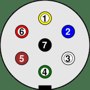 Kobling skjema 7 pin kontakt